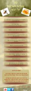 10 עובדות מעניינות על דבש